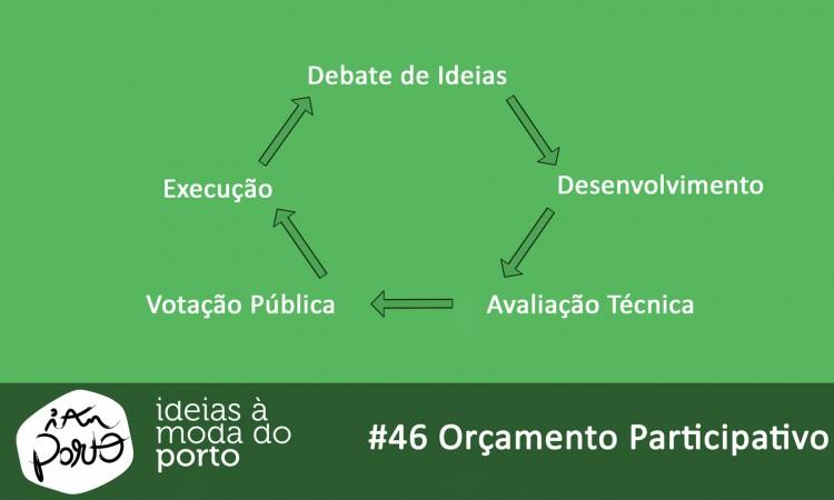 46-Orçamento-participativo