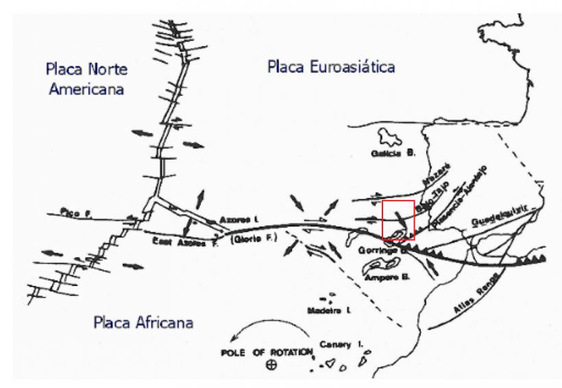 Figura 1 – Contexto geotectónico de Portugal com o Banco de Gorringe assinalado no interior da caixa vermelha (fonte: http://www-ext.lnec.pt/LNEC/DE/NESDE/divulgacao/tectonica.html)